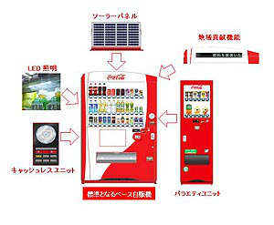 cocacola expendedora solar ecologica led rfid