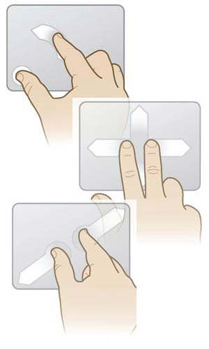 multitouch gestures linux