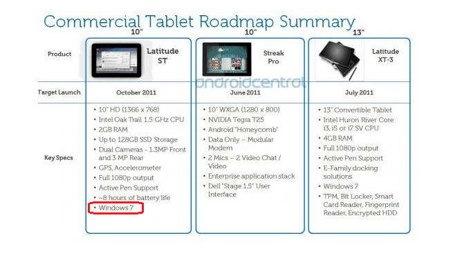dell tablet windows 7