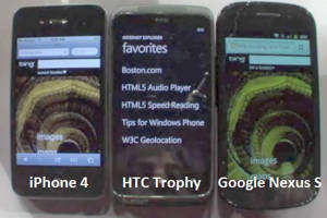 iphone 4 htc trophy google nexus s pruebas html5 wp7
