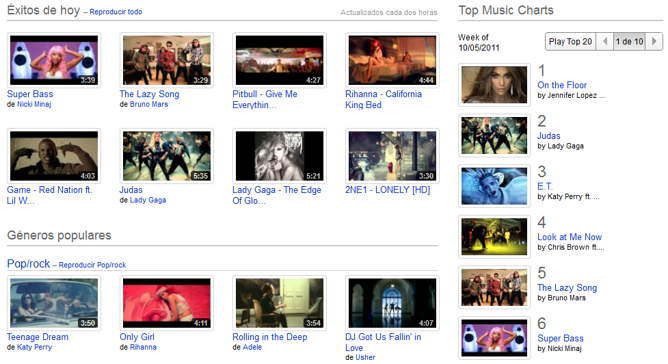 youtube ranking musical