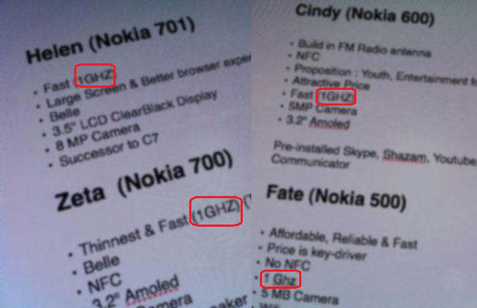 nokia helen zeta cindy fate cpu 1ghz