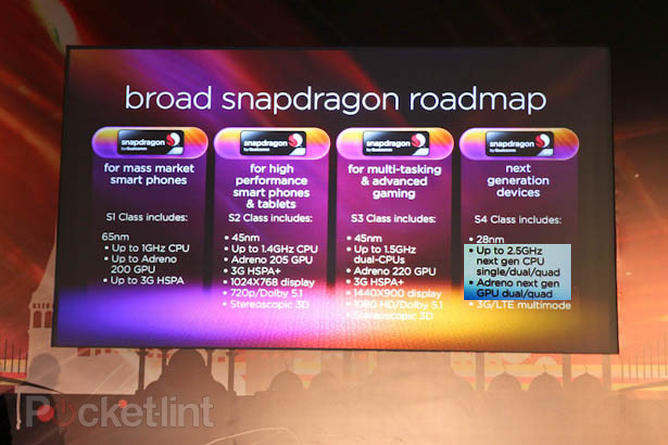 qualcomm snapdragon roadmap
