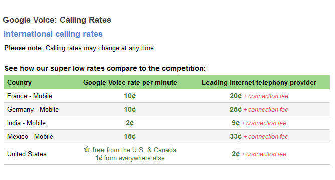 google voice calling rates