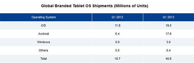 tablets-2