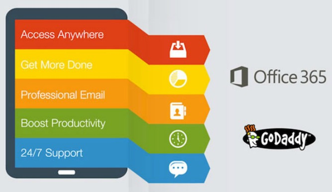 Godaddy-micrsoft-Office365