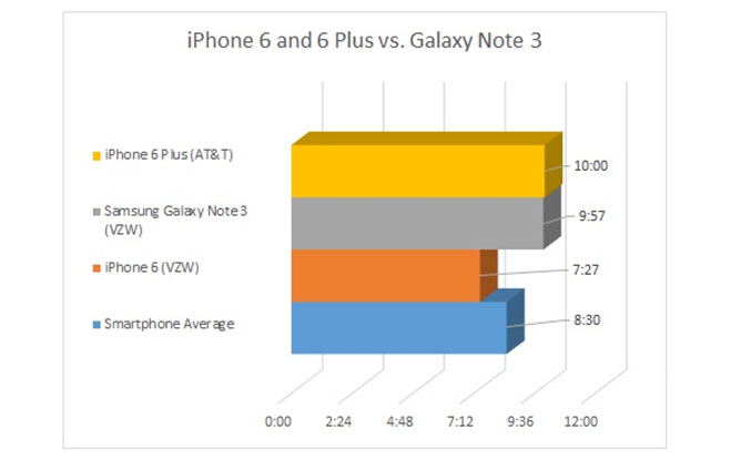 iphone-galaxy-note
