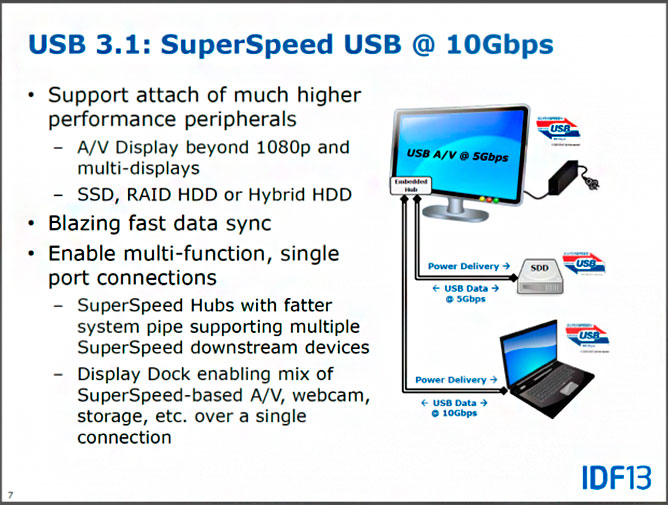 usb-31-10gbps