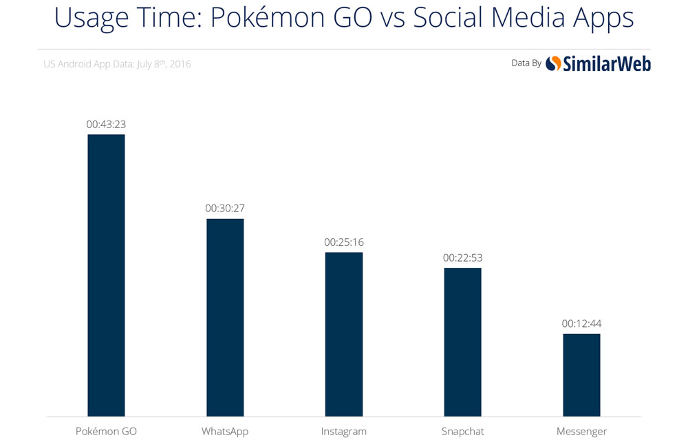 pokemon-go-social.media